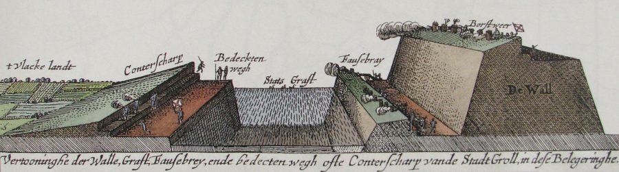 Een dwarsdoorsnede van het vestingwerk rond Groenlo (1627)